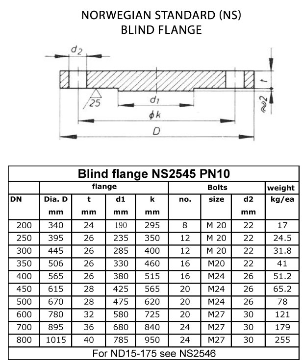 Sanjay Bonny Forge Pipe Fittings Amp Flanges Manufacturers